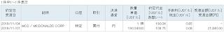 マクドナルド(MCD)を楽天証券で円貨決済特定口座で買いました