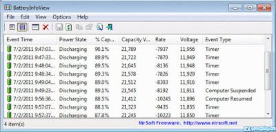 Health check battery using Batteryinfoview