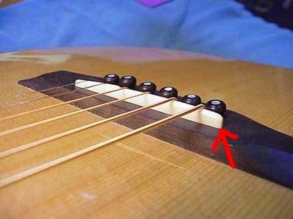 cara cepat belajar gitar