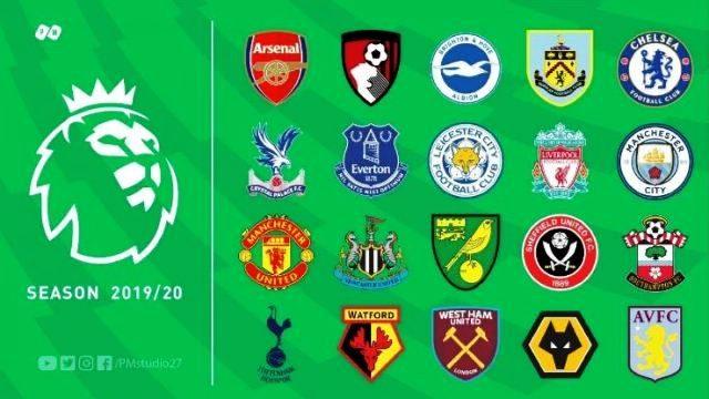 Hasil & Klasemen Liga Inggris Sabtu 23 Februari 2020