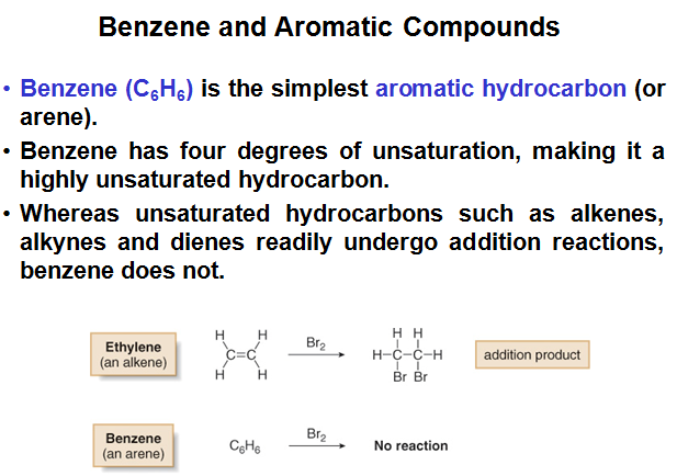 benzene-and-aromatic-compounds,scceducation,ssc,scc,sharma sir,