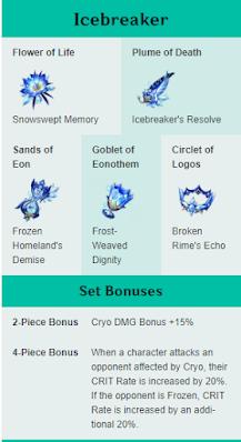 Blizzard Stratyer