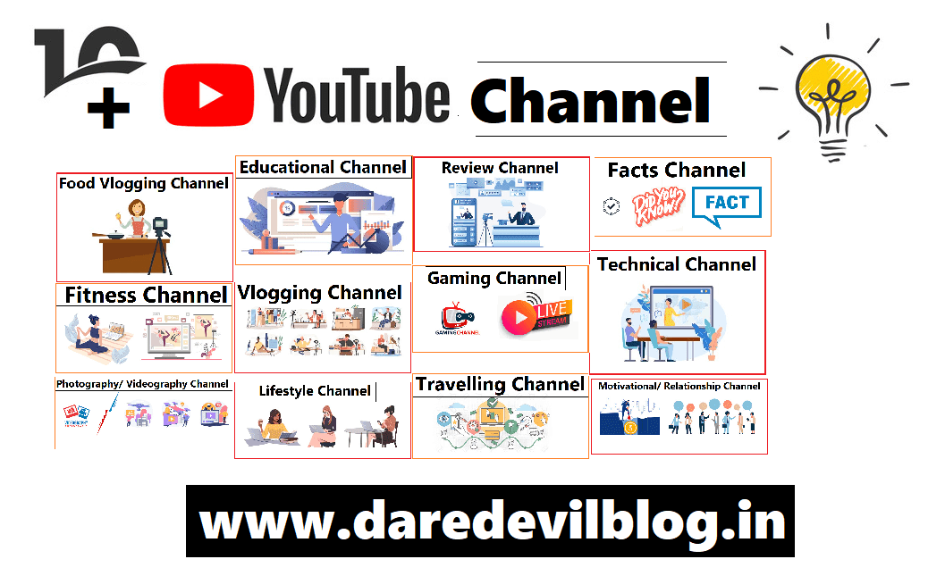 Top 10 YouTube channel ideas. YouTube channel ideas,How to start a perfect YouTube channel,How to start a YouTube channel in 2021,Technical Info.,Create own YouTube channel,