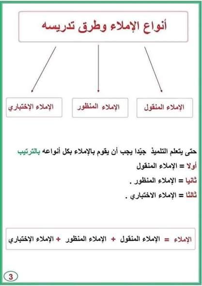 تعلم الإملاء 3.jpg