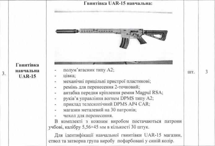 навчальні гвинтівки UAR-10 та UAR-15