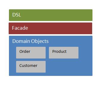 att dsl wiring diagram dsl building diagram roslyn shopping cart dsl ndash part 3