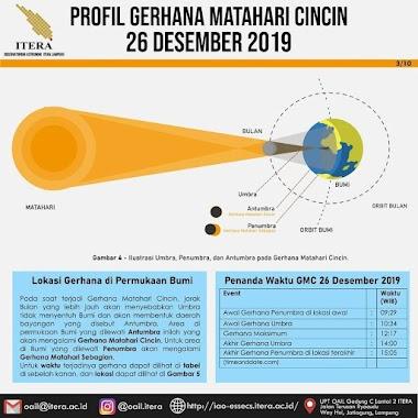 Hari Ini ITERA Adakan Pengamatan Gerhana Matahari Cincin.