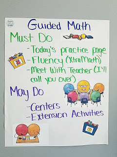"This anchor chart helps students learn what they are responsible for during Guided Math groups. Instead of traveling around the classroom with the same group of classmates, students have the freedom of choice. By providing must do activities first, your students are always getting the most important parts completed. They love having the freedom of choice to pick what they want to do next. Say goodbye to planning ""stations"" for your students to work on at different tables. This flexible approach can help eliminate behavior issues while allowing you to meet students where they are!"