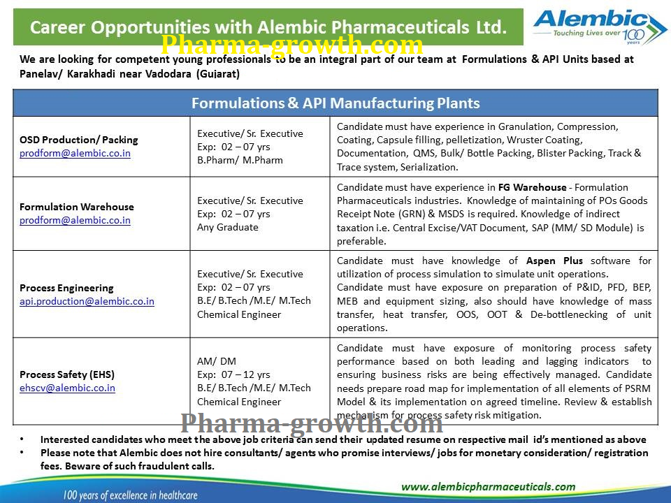 Alembic Pharma – Urgent Openings in Production | Packing | Warehouse | Process Engineering | Process Safety (EHS) Departments