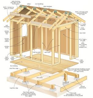 plan d'ossature garage en bois