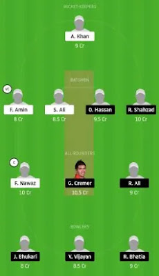 TAD vs DPS Dream11 Team Prediction