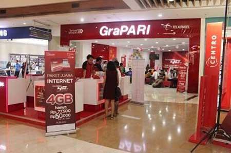 Alamat & Nomor Telepon GraPARI Telkomsel Jakarta Selatan