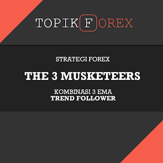 Strategi Forex - The 3 Musketeers