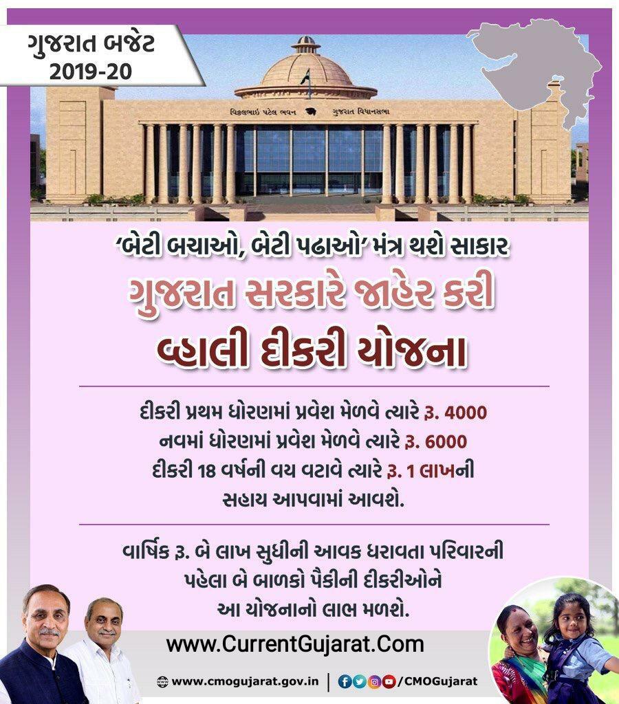 Vahali Dikri Yojana - Gujarat Vhali Dikri Yojana FullDetails