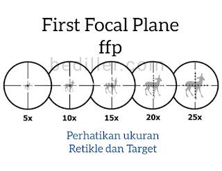 Telescope ffp, teleskope ffp, fungsi ffp pada scope