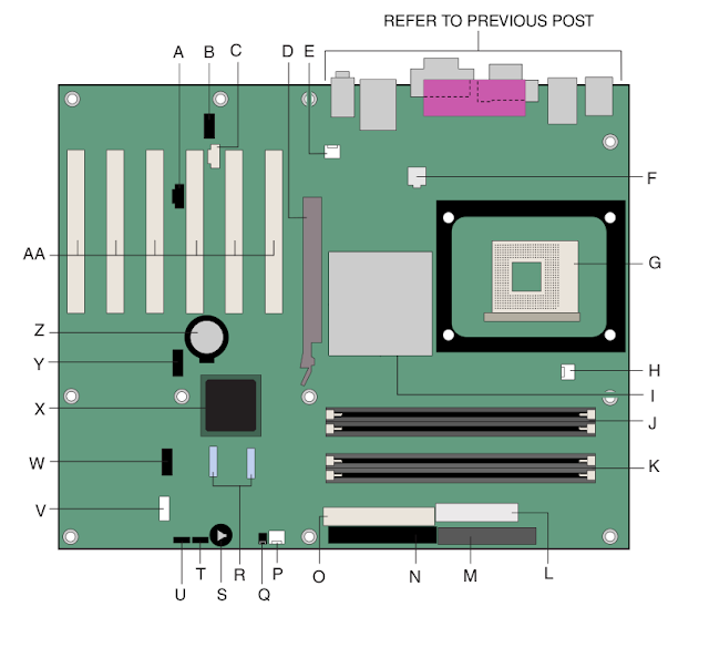 dell dimension 2400 motherboard diagram international scout wiring helptech solutions: internal components