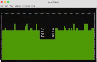 Menggunakan Gping untuk Ping dengan Output Grafik