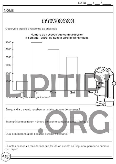 Interpretação de Gráfico Atividade Matemática