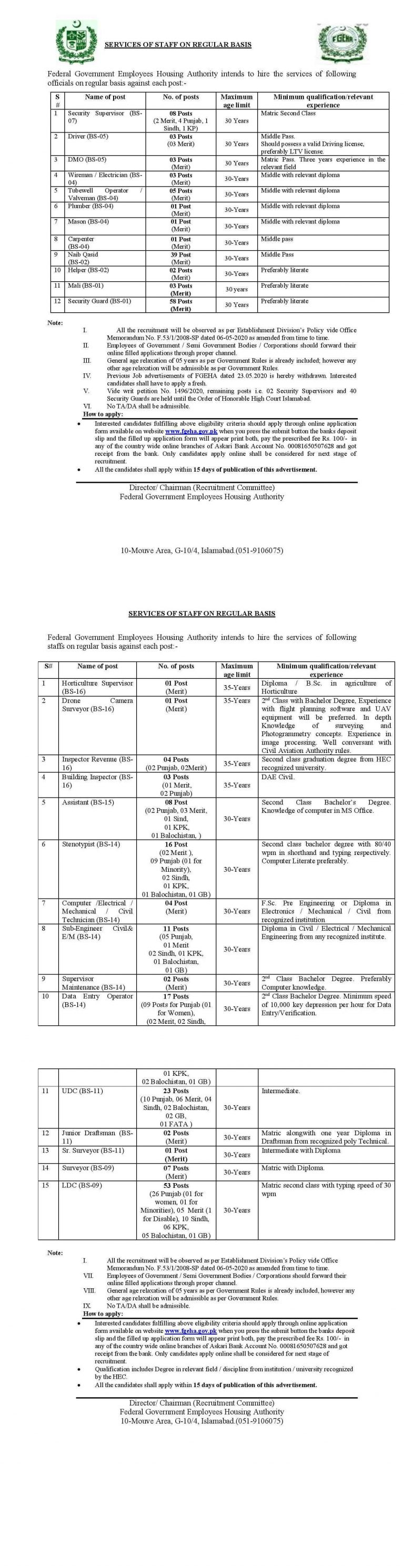 Latest Federal Government Employees Housing Authority FGEHA Jobs 2021