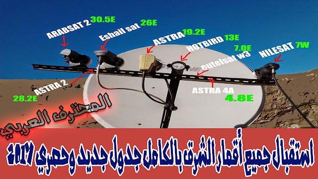 استقبال جميع أقمار الشرق بالكامل جدول جديد وحصري 2017