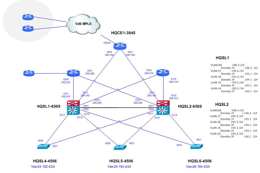Visio Network Stencils Cisco Networking Center