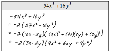 OpenAlgebra.com: General Guidelines for Factoring Polynomials