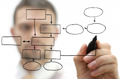 sistem analis system analyst pengembangan sistem informasi software