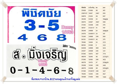 Thai Lottery 3up Down Set Pass Formula Facebook Timeline 01 July 2020