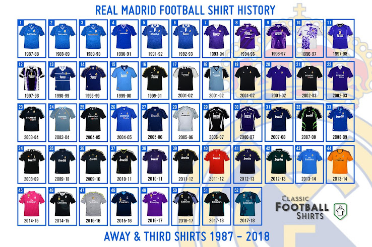 4e64faeb5ca Which Is Your Favorite? Here All Real Madrid Away & Third Kits in ...