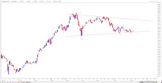Strategy Trading Saat IHSG Sideways