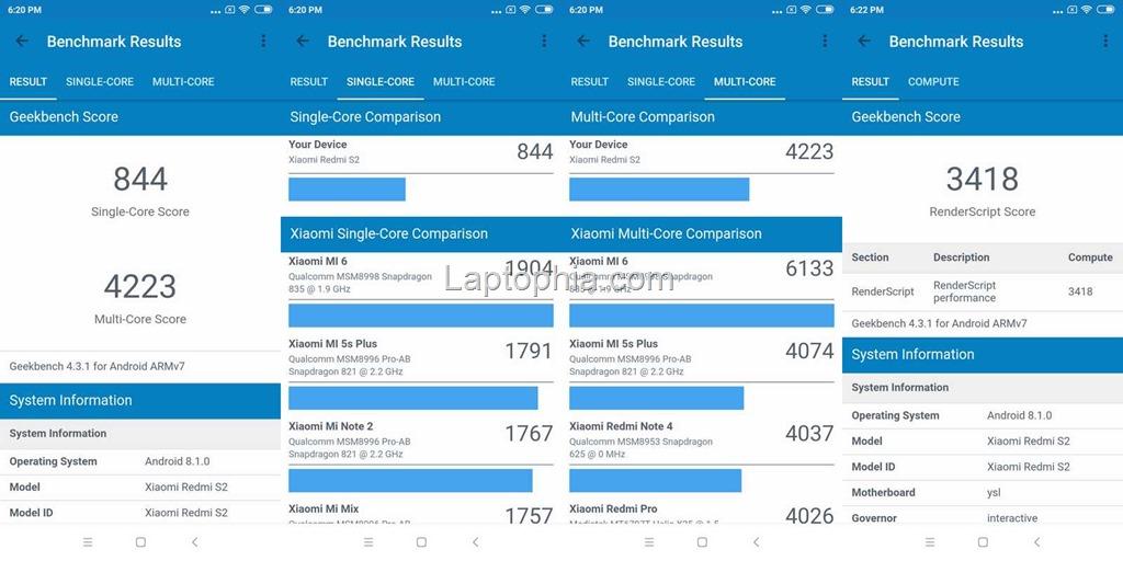 Benchmark Geekbench 4 Xiaomi Redmi S2