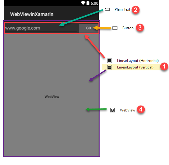 WebView in Xamarin Android - DZone Mobile