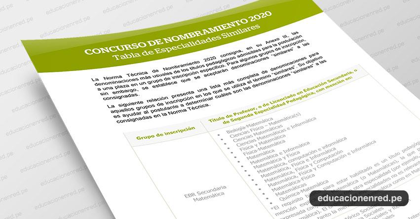 NOMBRAMIENTO DOCENTE 2020: Tabla de Especialidades Similares en los Títulos Pedagógicos - www.minedu.gob.pe