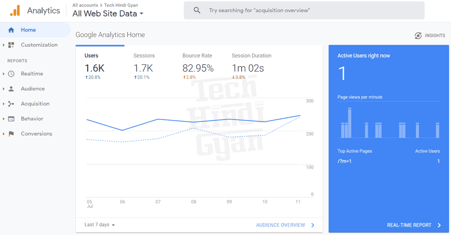 best seo tools - google analytics