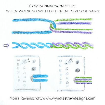 Comparing Yarn Sizes, by Moira Ravenscroft, Wyndlestraw Designs