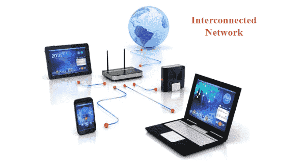 Interconnected Network