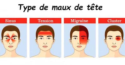 Voilà comment les maux de tête révèle ce qui ne va pas avec votre santé (et la façon de guérir naturellement)!
