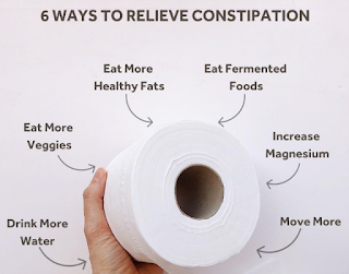 Constipation: Causes And Prevention
