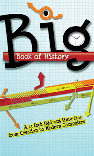 World history timelines
