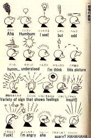 Symbols of facial expressions