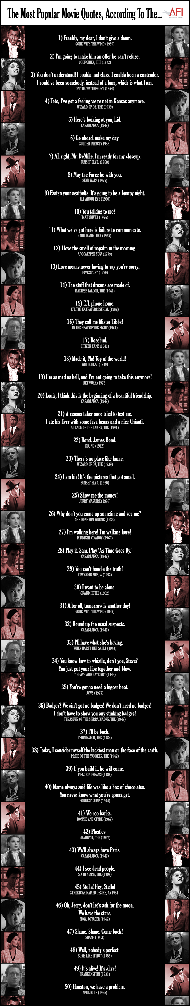 AFI Movie Quote Top 50
