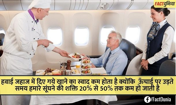 Facts about Aeroplane in Hindi