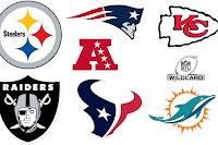 FÚTBOL AMERICANO - Playoffs definidos en la AFC, Broncos fuera