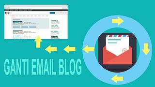 Cara Mengganti Email Blog Untuk Jual Blog
