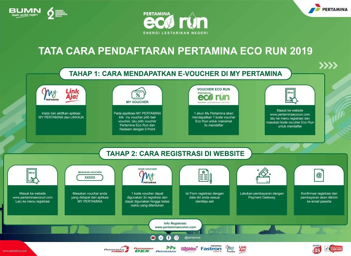 Pertamina Eco Run • 2019 - Cara Reg