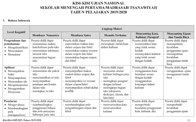 Kisi-Kisi UN Bahasa Indonesia SMP/MTs 2020