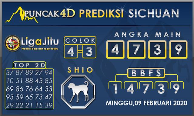 PREDIKSI TOGEL SICHUAN PUNCAK4D 09 FEBRUARI 2020
