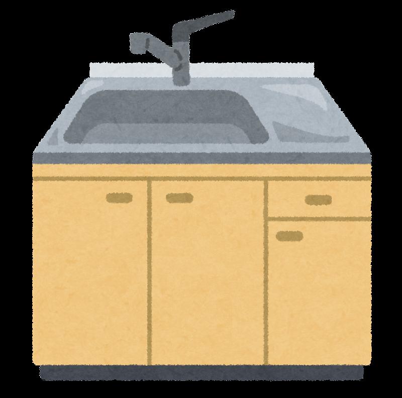 キッチンハイターの使用方法4つ|キッチンのお掃除アイテム5選