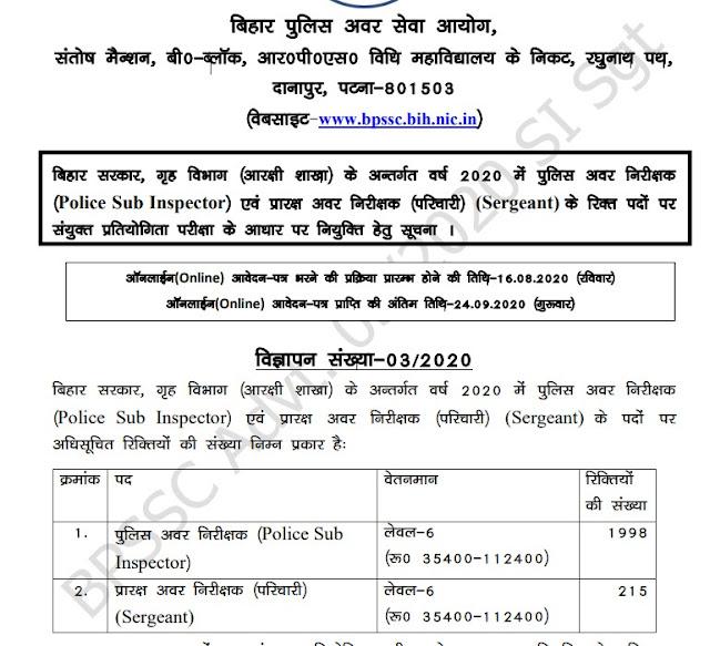 Bihar Police SI Recruitment 2020